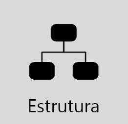 Informações sobre a nossa estrutura organizacional