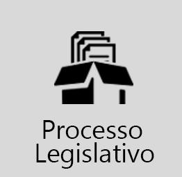 Esta aba apresenta os subitens: Parlamentares, Legislaturas, Mesa Diretora e Comissões